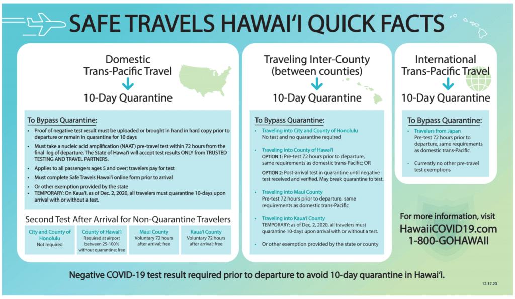 Safe travels Hawaii